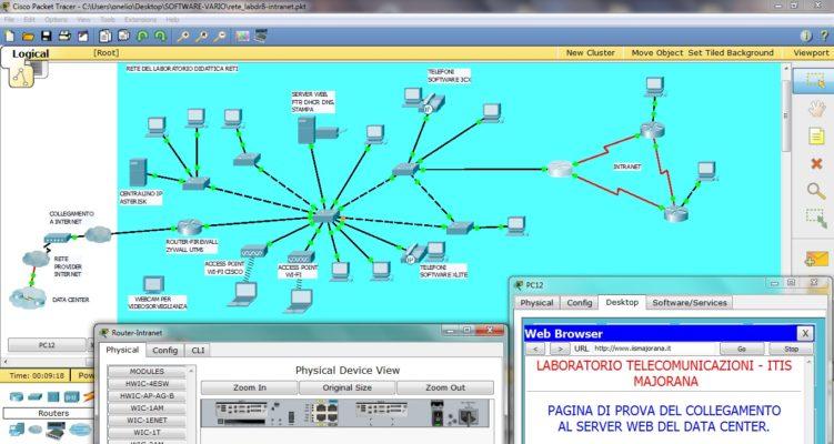 Infrastrutture di rete convergenti